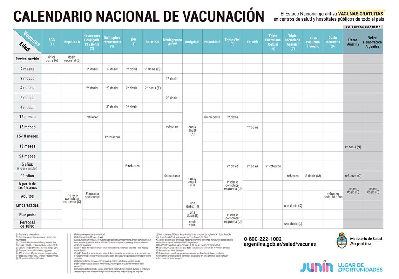 En la imagen se observa el calendario de vacunación