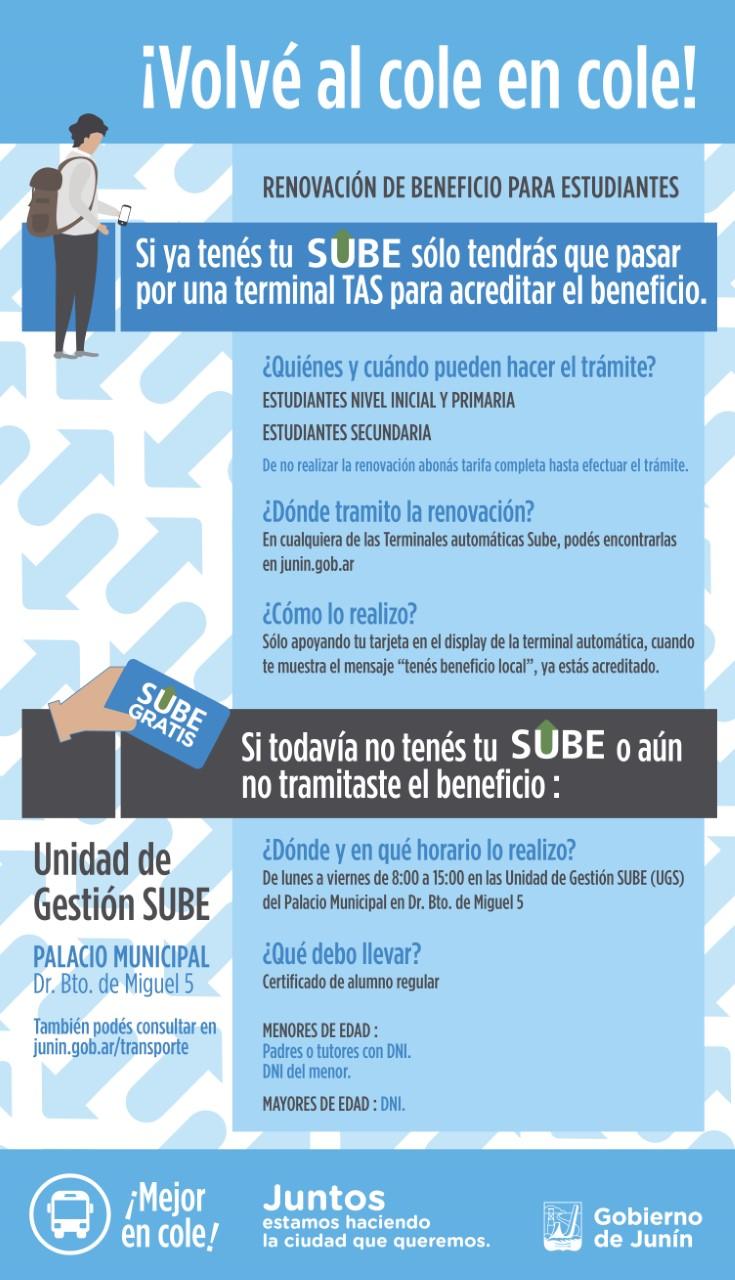 En la imagen se observa información sobre los beneficios nuevos para el Transporte Público Urbano.